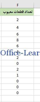 ترکیب تابع indirect با سایر فرمول ها در اکسل