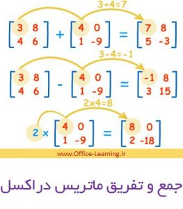 جمع وتفریق ماتریس در اکسل Sum Subtract Matrix excel