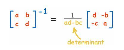 محاسبه معکوس ماتریس