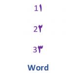 ایجاد شماره اعداد خودکار در ورد