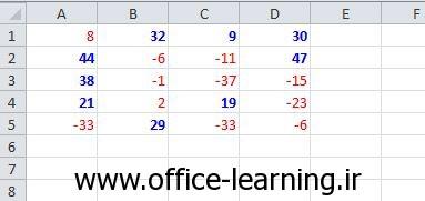 تغییر رنگ اعداد بالاتر و پایین تر از میانگین