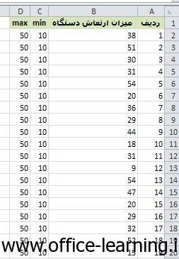 max-min chart-1