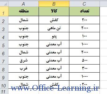 آموزش تابع sumif اکسل