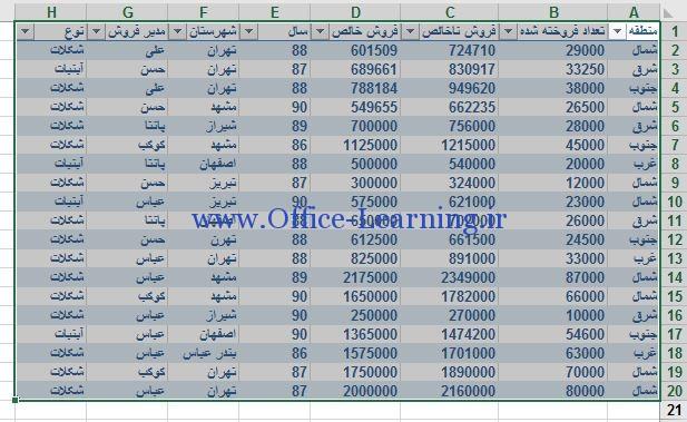 فرمت های آماده جدول در اکسل Format as Table