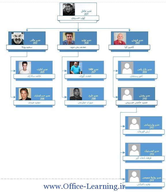ساخت چارت سازمانی در ویزیو 2013