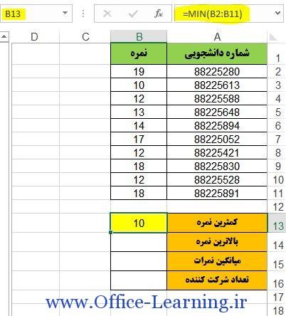 آموزش تابع min اکسل -برای کوچکترین عدد