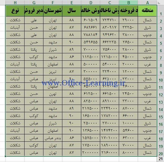 پیش آماده برای جدول (Format as Table)