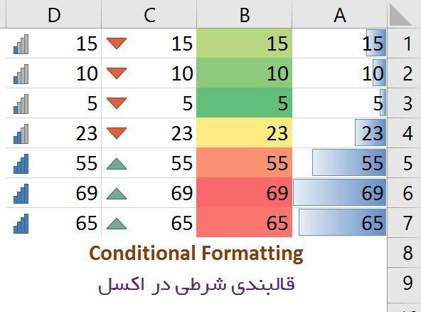 آموزش راهنمای کار با Conditional Formatting فرمت اکسل excel شرطی