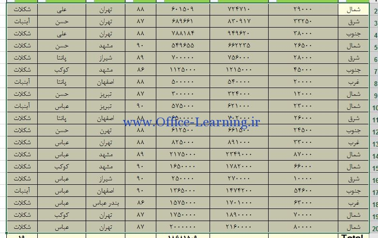 انتخاب کل جدول در اکسل