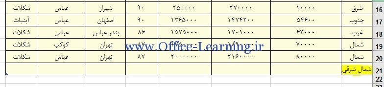 آپدیت یا گسترش خودکار جدول در اکسل