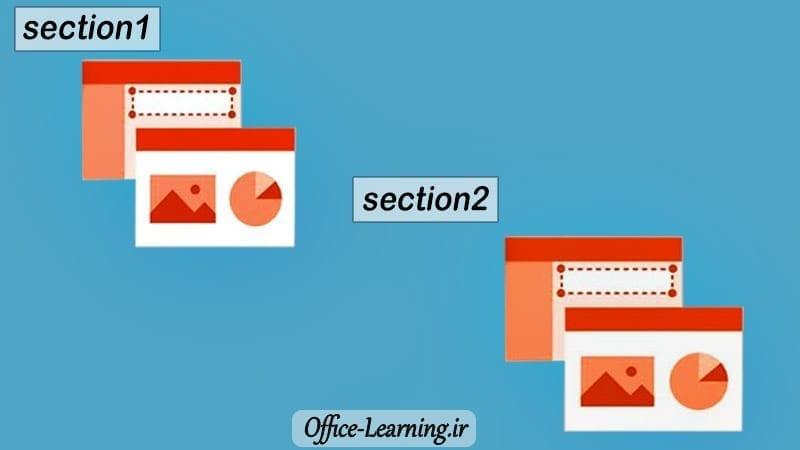 آموزش بخش بندی در پاورپوینت-PowerPoint Section