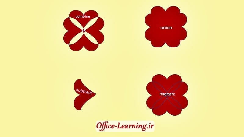 ترکیب اشکال برای ساخت گرافیک دلخواه در پاورپوینت-PowerPoint Merge Shapes