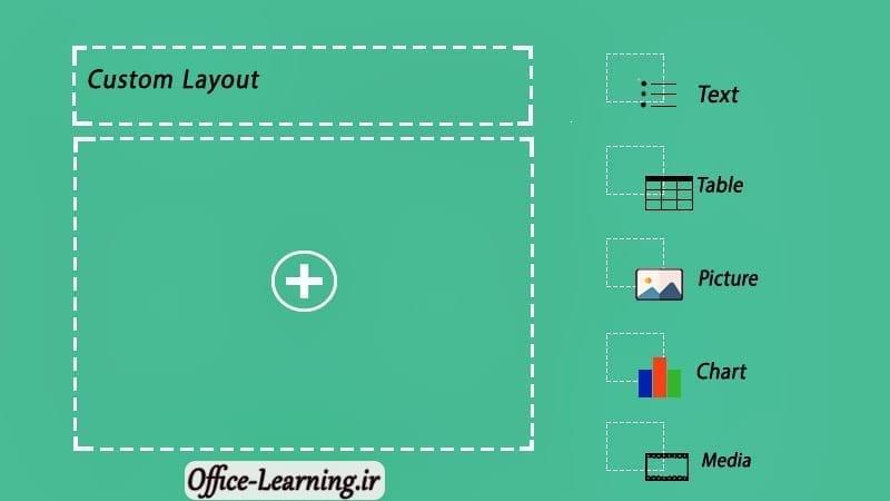 تغییر طرح بندی اسلایدهای پاورپوینت-Custom layout